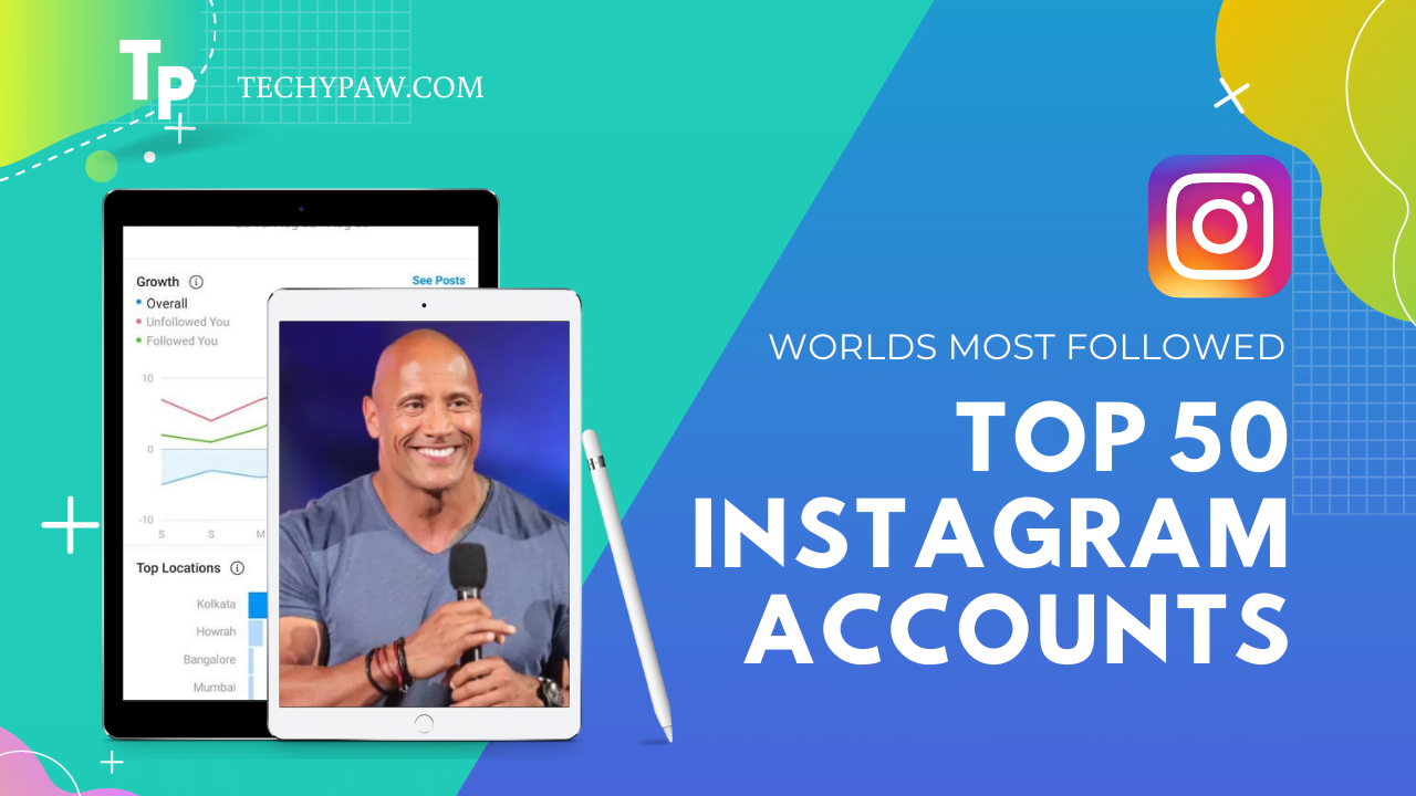 TOP 50 Instagram Profiles with Largest Followers - 2020