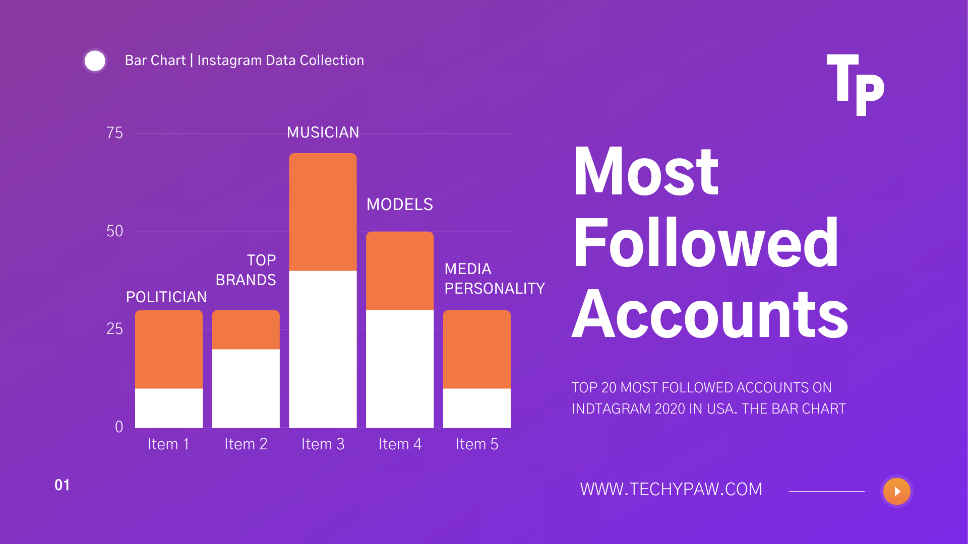 Top 20 Most Followed Accounts on Instagram In USA