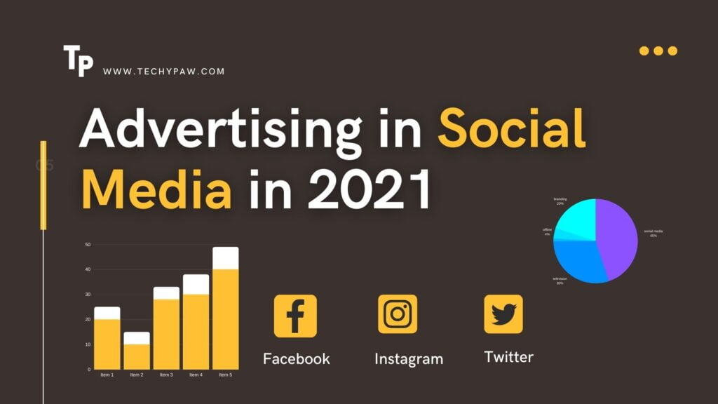 Advertising in Social Media in 2021- Everything You'll Need to Know